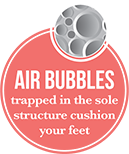 Air Bubble Technology