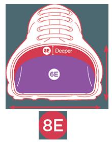 8E Fitting