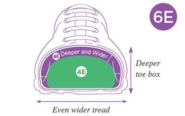 6E Extra Wide Fitting Shoes