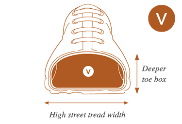 V Variable Wide Fitting Shoes